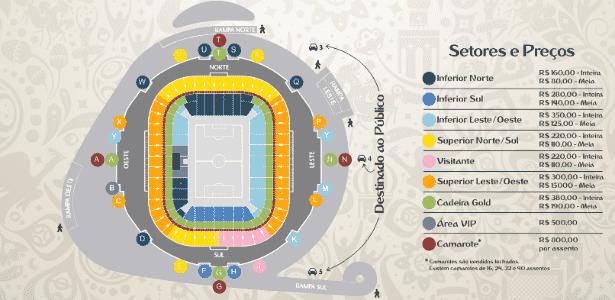 Mapa de ingressos para Brasil x Equador, na Arena do Grêmio - Divulgação/CBF - Divulgação/CBF