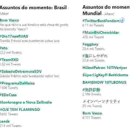 Vasco virou trend topic no Twitter  - Reprodução - Reprodução