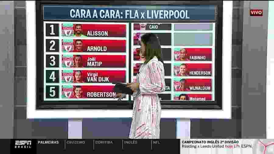 Programa da ESPN compara Flamengo a Liverpool - Reprodução/ESPN