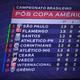 Fox Sports troca escudo do Santos pelo do Palmeiras em tabela de desempenho