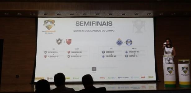 CBF sorteia mandos de campo para semifinais da Copa do Brasil