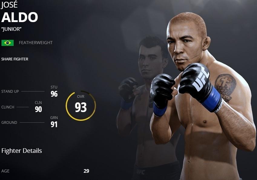José Aldo em versão virtual no UFC 2