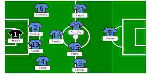 Uruguai no segundo tempo contra o Brasil (4-1-4-1) - Arte UOL
