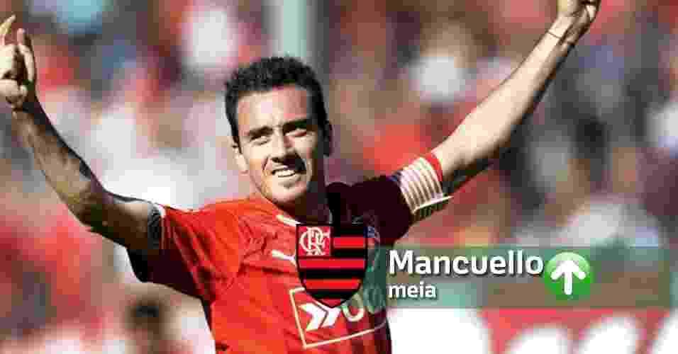 Contratações para 2016 - Divulgação / Independiente