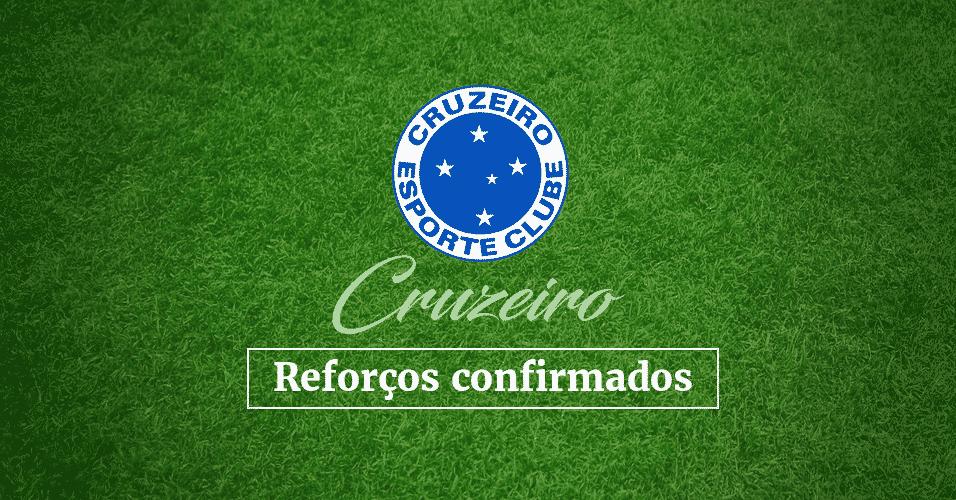 Abre de Cruzeiro para Álbum do Mercado da Bola - Arte/UOL