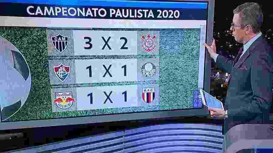 A TV Globo confundiu hoje o Botafogo do Rio com o de Ribeirão Preto em edição do SPTV2 - Reprodução/TV Globo