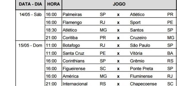 Brasileiro Tera Jogos As 16h De Sabado E Mantem Duelos As 11h De Domingo 25 04 2016 Uol Esporte