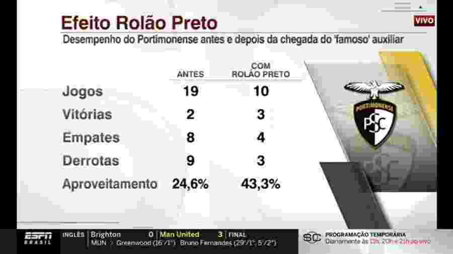 """Análise do """"Efeito Rolão"""" fez apresentador da ESPN cair na risada - Reprodução/ESPN Brasil"""