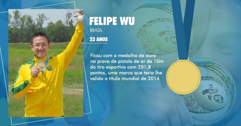 Felipe Wu