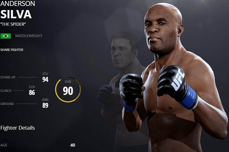 Anderson Silva em versão virtual no UFC 2