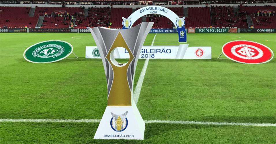 Estádio Beira-Rio pronto para receber duelo entre Internacional e Chapecoense, pelo Brasileirão