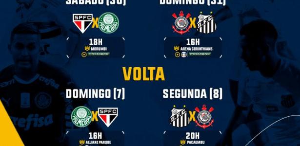 533b9ef092c83 Paulistão  Santos e Corinthians farão jogo de volta na segunda  veja as  datas da semi