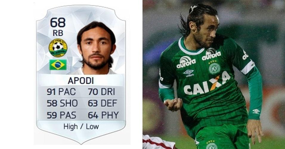 O ex-jogador do Santos e do Cruzeiro Apodi é um dos que está processando a Eletronic Arts. Ele pede R$ 150 mil