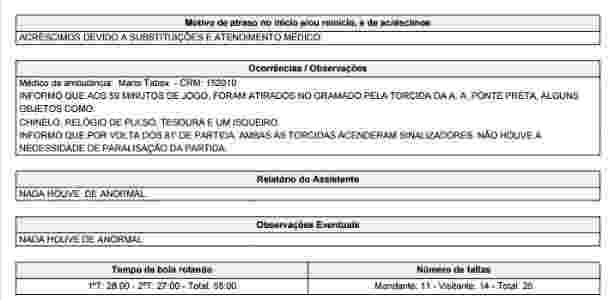 Súmula de Raphael Claus para Ponte Preta x Corinthians - Reprodução/FPF - Reprodução/FPF