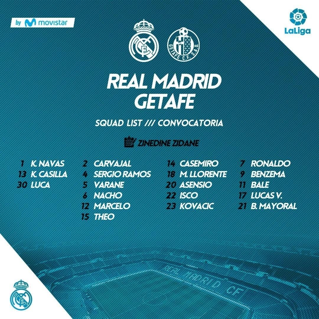 Real Madrid Getafe convocação