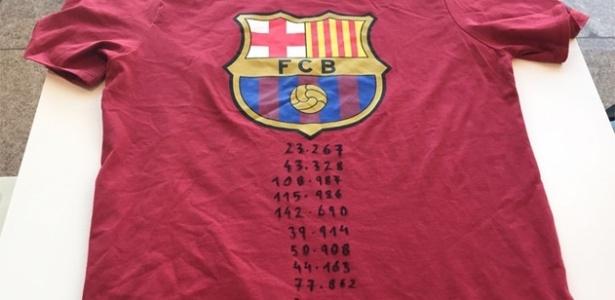 Associação entregou camiseta com número de associados aos jogadores - Seguiment FCB