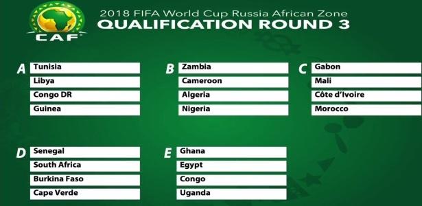 Vencedores de cada grupo garantem vagas à Copa do Mundo de 2018