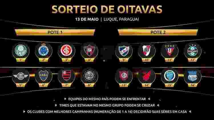 @LibertadoresBR/Twitter