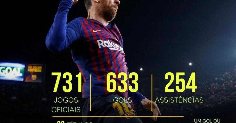 Futebol Muleke - Números Messi Barcelona