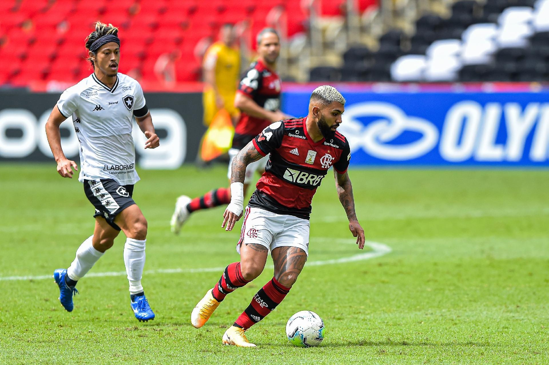 Com Var Flamengo Faz De Penalti Nos Acrescimos E Empata Com Botafogo 23 08 2020 Uol Esporte