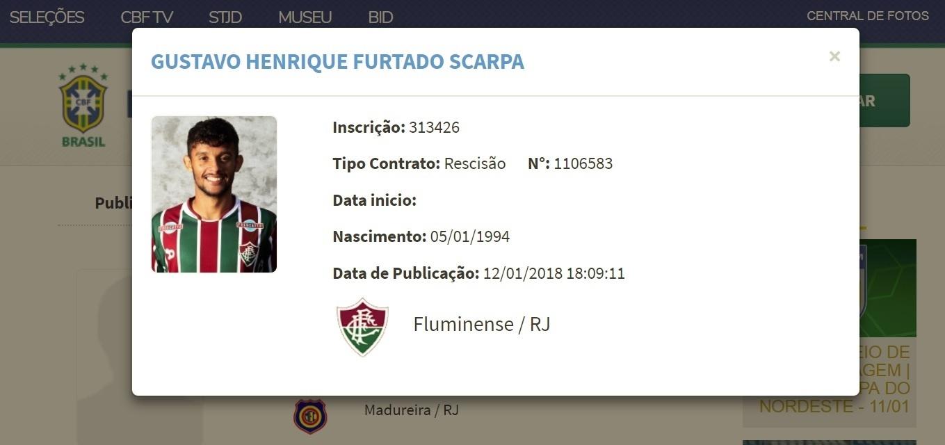 Gustavo Scarpa Fluminense