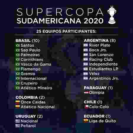 Imagem falsa que viralizou sobre a Supercopa 2020 - Reprodução
