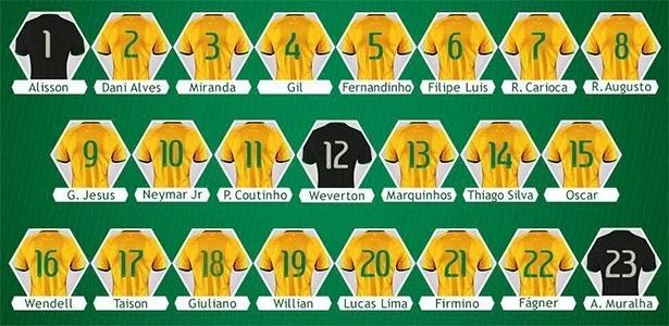 Nova numeração da seleção brasileira