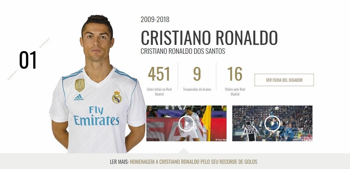 2038f1177c Cristiano Ronaldo - BOL Fotos - BOL Fotos