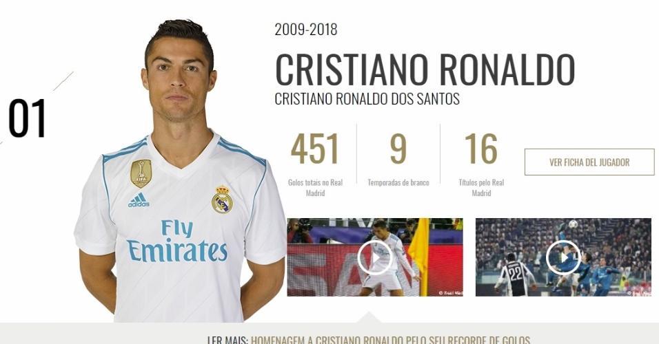 Cristiano Ronaldo Real Madrid artilheiro