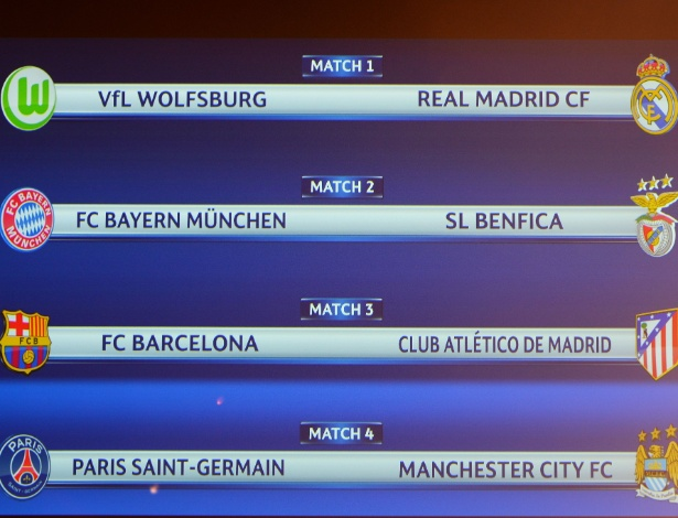 Confrontos das quartas de final da Liga dos Campeões 2015/2016