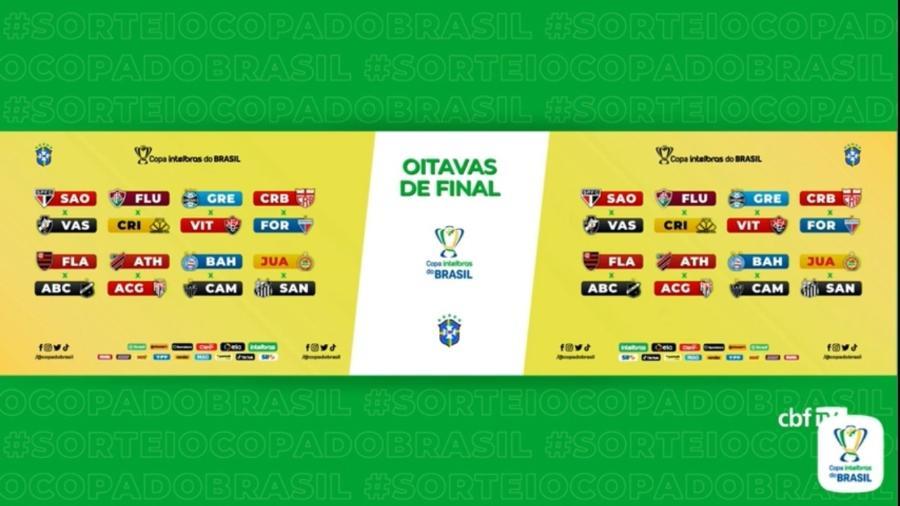 Sorteio das oitavas de final da Copa do Brasil 2021 - Reprodução