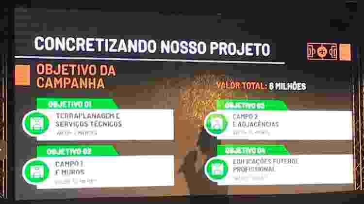 As quatro fases do projeto inicial do CT do Vasco apresentadas no evento de divulgação do clube - Bruno Braz / UOL Esporte