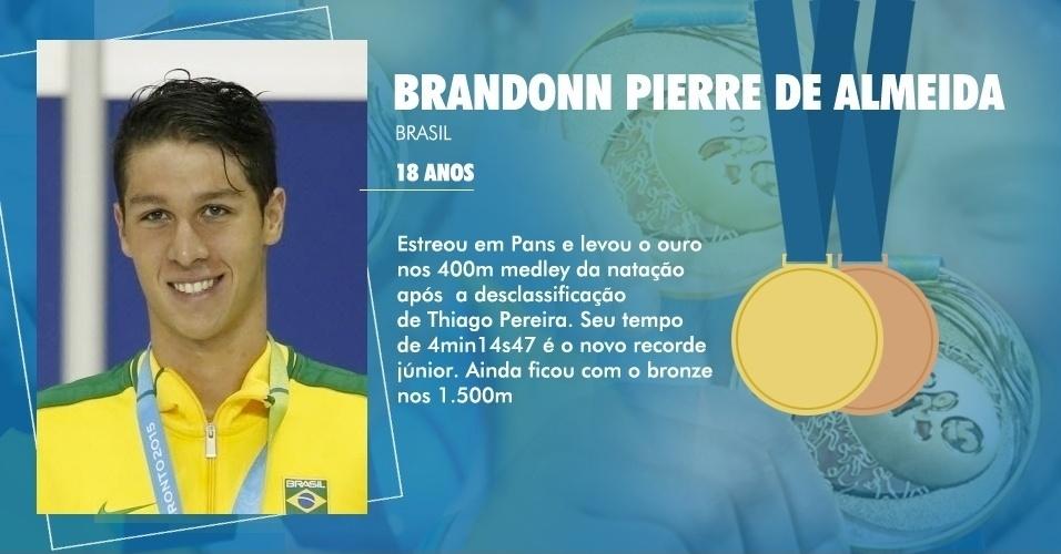 Brandonn Pierre de Almeida