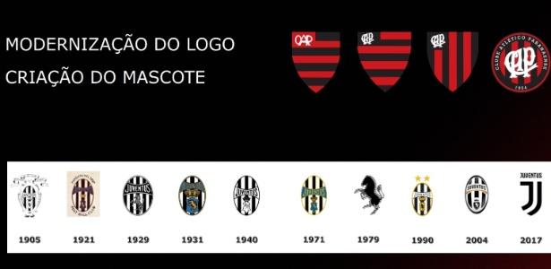 Petraglia quer mudar escudo do Atlético e se inspira na Juventus - Reprodução