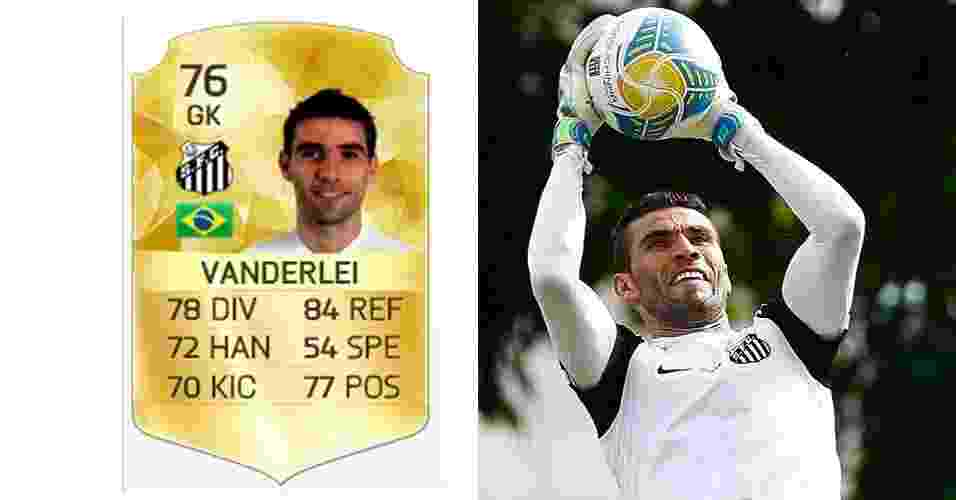 O goleiro Vanderlei, do Santos, quer ser indenizado em R$ 220 mil. O valor que cada atleta pede depende de quantas versões do jogo, de 2009 a 2014, utilizaram sua imagem - Arte/UOL