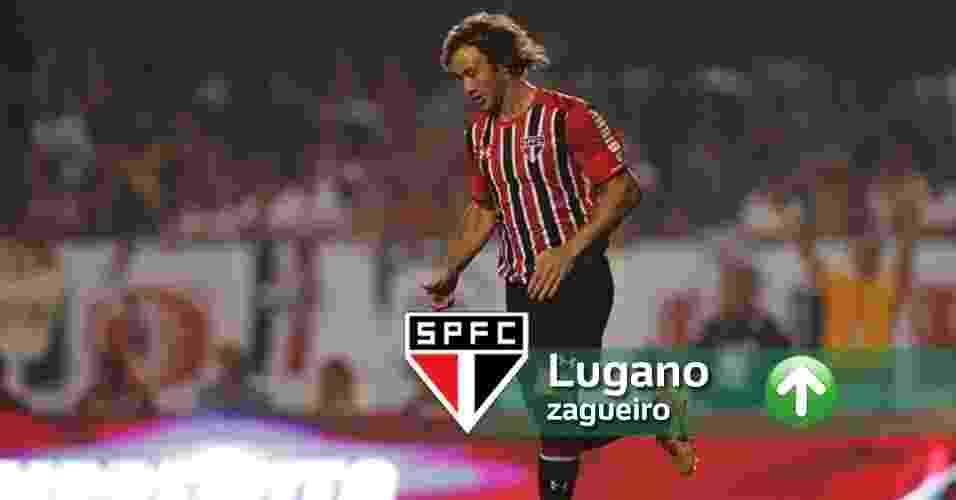 Contratações para 2016 - Paulo Pinto/saopaulofc.net