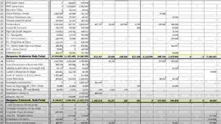 Rueda divulgou despesas e receitas do Santos durante live no YouTube - Reprodução/YouTube - Reprodução/YouTube