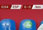 TV causa polêmica ao usar letras minúsculas no placar de Espanha x Kosovo - Reprodução