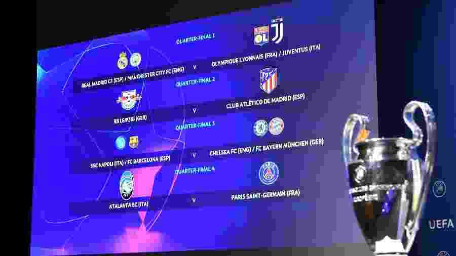 Sorteio das quartas de final da Liga dos Campeões - UEFA - Handout/UEFA via Getty Images