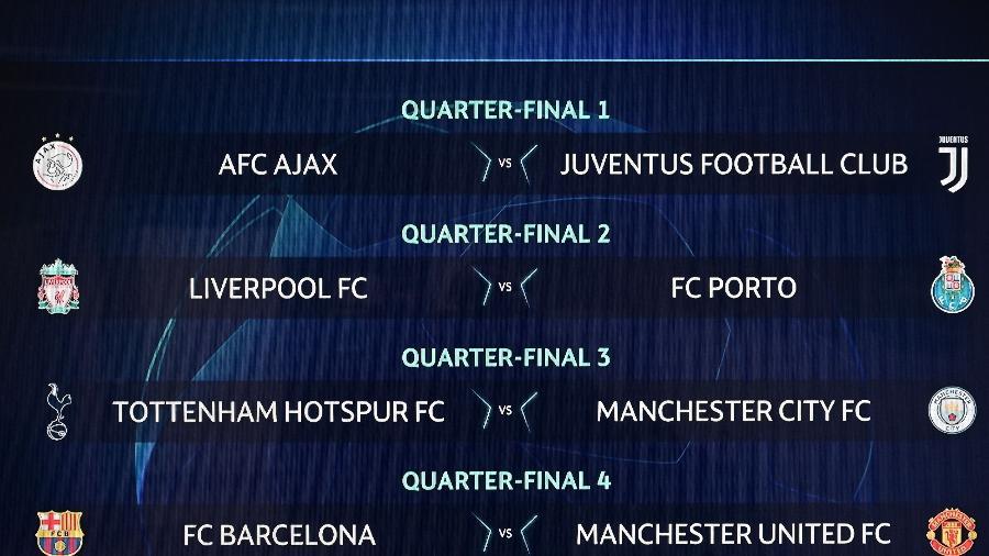 Veja os confrontos das quartas de final da Liga dos Campeões  - Fabrice COFFRINI / AFP
