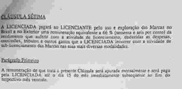 Contrato previa que SP Sport tinha direito a 33% das receitas de uso da marca do São Paulo - Reprodução/UOL - Reprodução/UOL