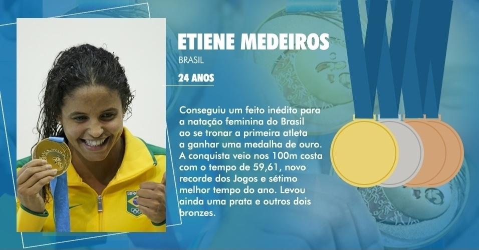 Etiene Medeiros