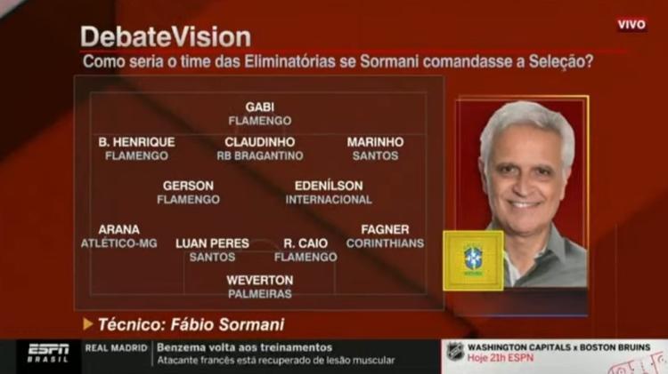 Sormani - Reprodução/ESPN - Reprodução/ESPN