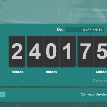 Impostômetro atinge marca de R$ 2,4 trilhões em dezembro de 2019 - Reprodução