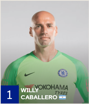 Willy Caballero, goleiro do Chelsea