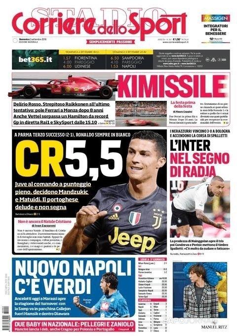 Imprensa italiana pega no pé de Cristiano Ronaldo