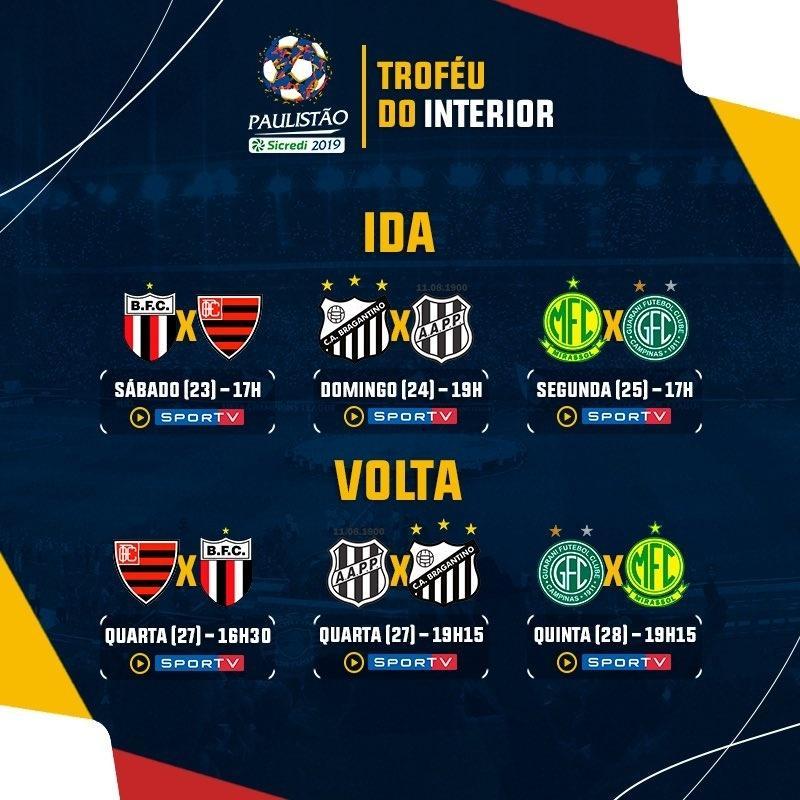 8227f10eb Confrontos do troféu do Interior do Campeonato Paulista 2019