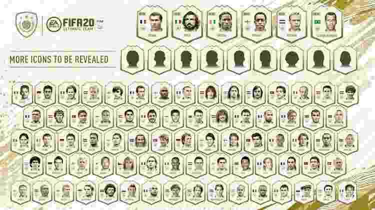 FIFA lendas - Divulgação/EA Sports - Divulgação/EA Sports