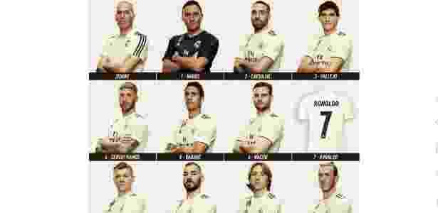 Cristiano Ronaldo é o único jogador do elenco do Real sem a foto no site oficial - Reprodução