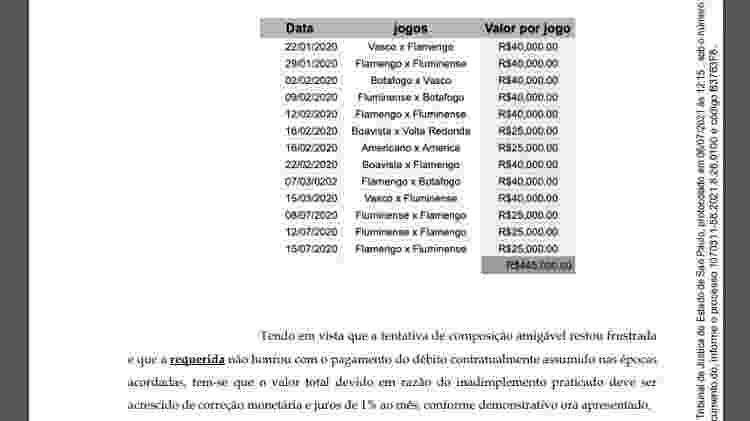 Hawk-Eye acionou Ferj na Justiça por dívida referente ao Carioca de 2020 - Reprodução - Reprodução